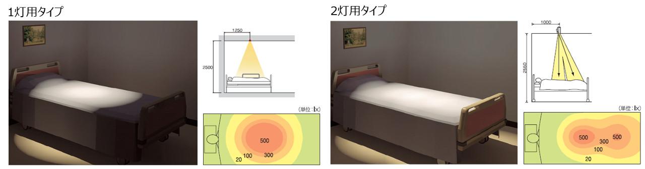 病室向けダウンライト(処置灯)