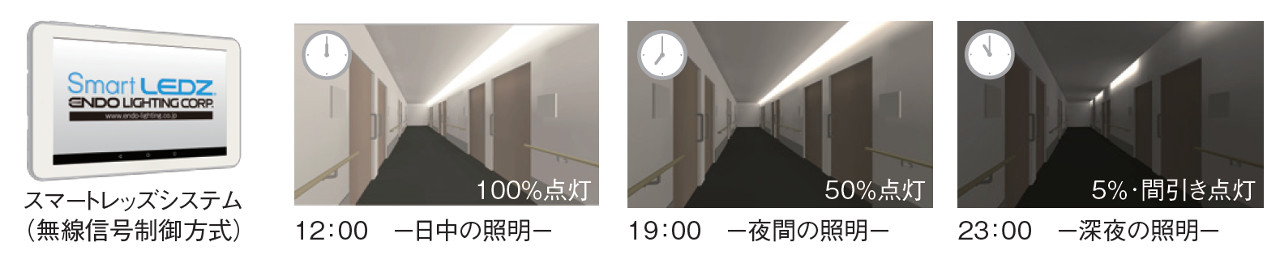 時間帯に応じて明るさを自動制御