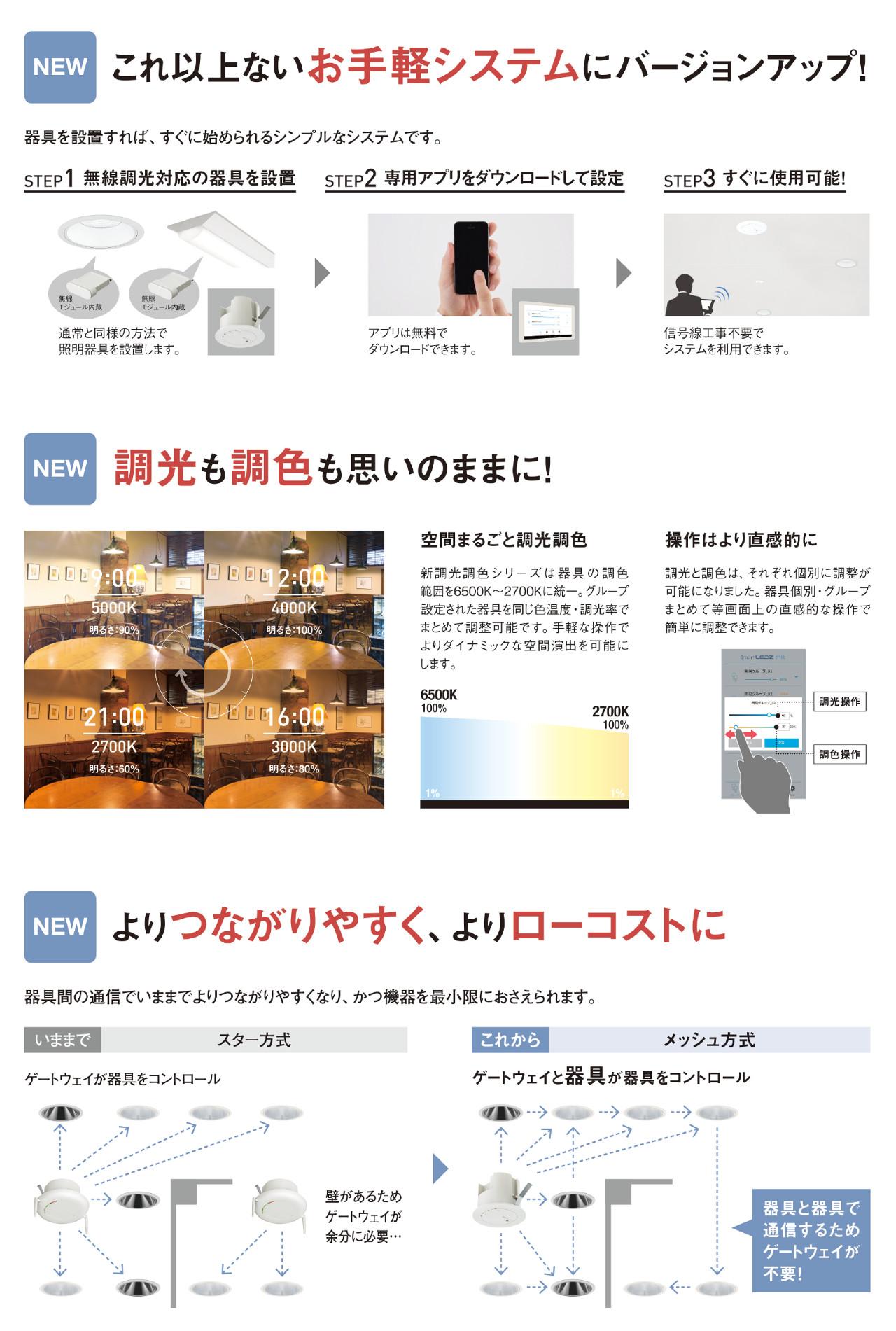 無線調光システム「Smart LEDZ」3つの進化