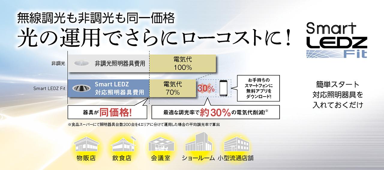 無線調光システム「Smart LEDZ Fit」
