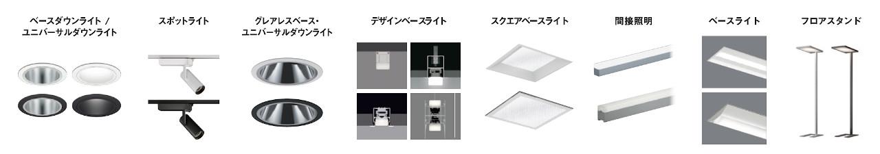 次世代調光調色シリーズ「Synca」のラインナップ