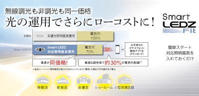無線調光システム Smart LEDZ Fit