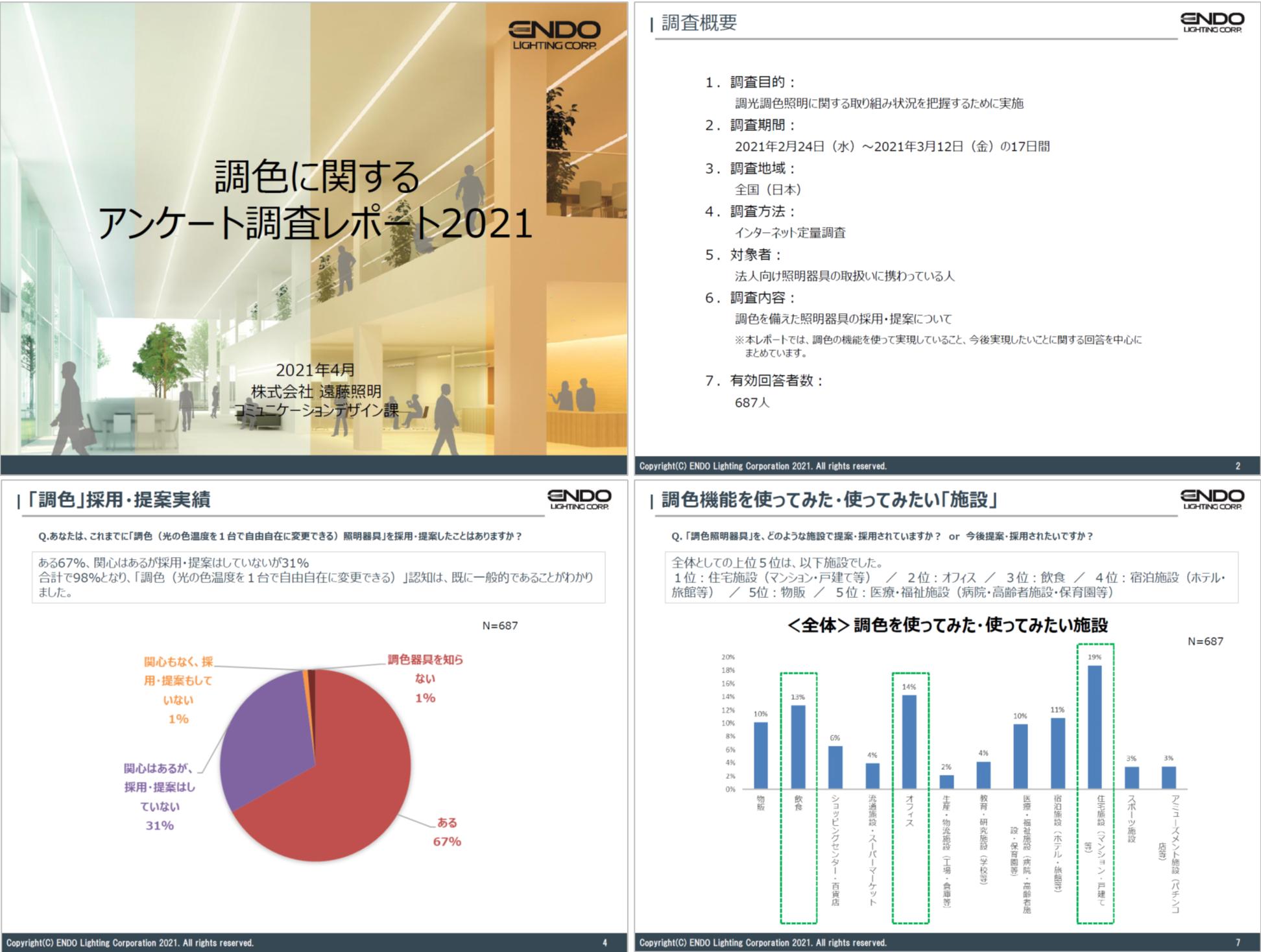 調色に関するアンケート調査レポート2021