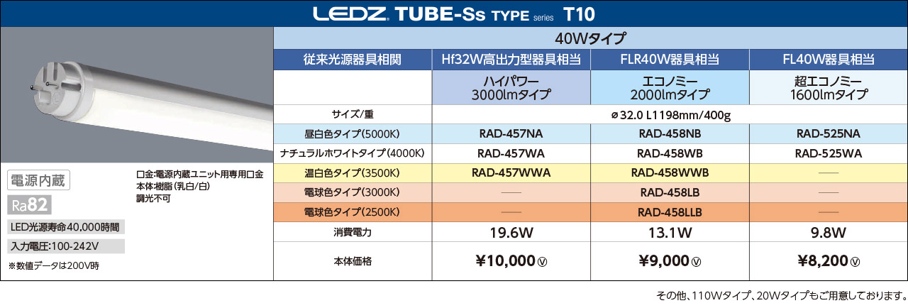 LEDZ TUBE-Ss TYPE series T10 40Wタイプ